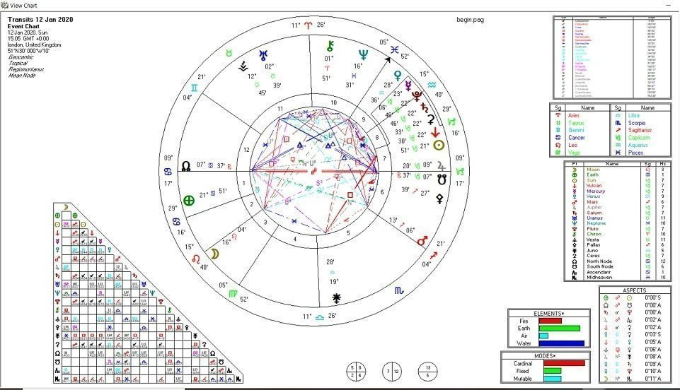Saturn-conjuct-pluto-2020,12-th-january-2020-saturn-pluto-conjuction-saturn-conjuct-pluto