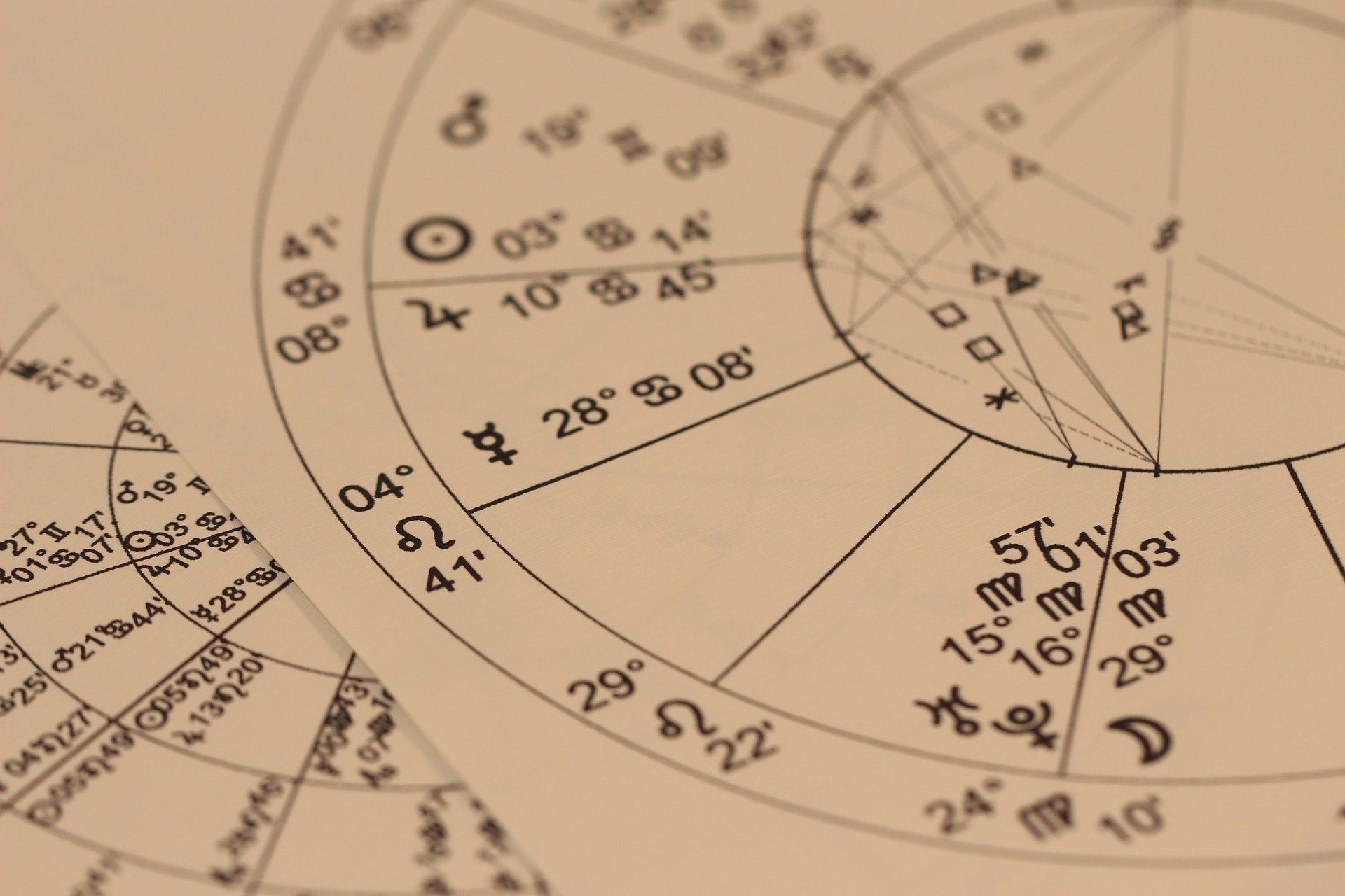 Astrology Readings  Get your Transit or Natal Chart Reading Now   AFV