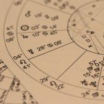 Weekly-Astrology-Horoscope-forecast-10-01-2020